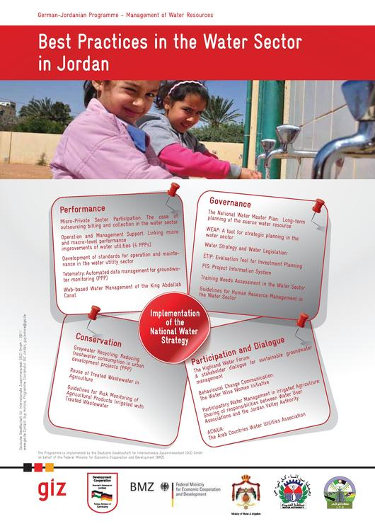 File:GIZ (2011) Best Practices in the Water Sector in Jordan.pdf