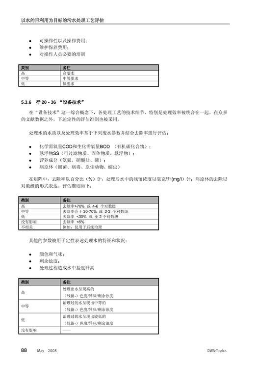 統合 pdf