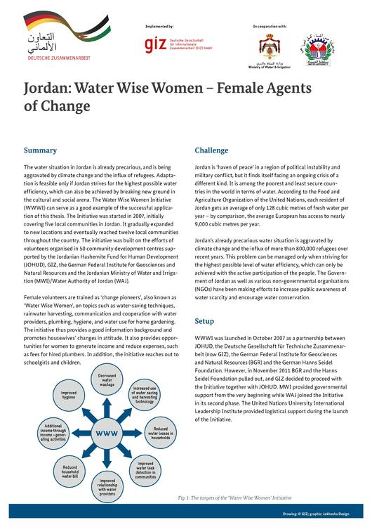 File:CCA GIZ Best Practices (11) Water Wise Women.pdf
